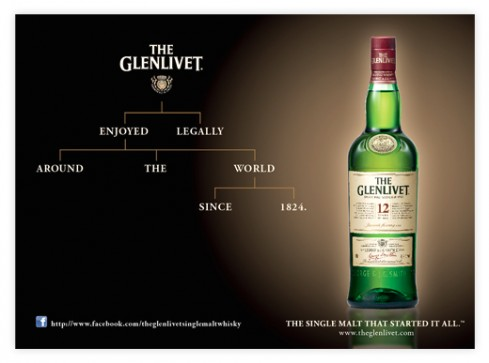 The_Glenlivet_ADV